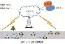车联网通信中蜂窝网络的应用