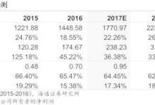 苏州科达跟踪:业绩高速增长 渠道建设不断加强