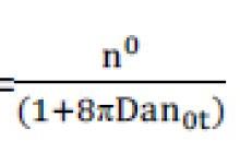 关于锂离子电池浆料的理论知识(上)