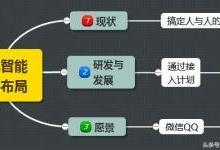 腾讯智能硬件领域战略的布局与发展分析