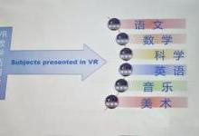 【深度】VR+教育要从实际需求出发