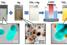 纳米复合材料选择性激光微纳焊接制备新方法