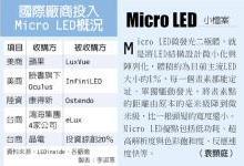 Micro LED被捧上天 诸多技术问题待解决