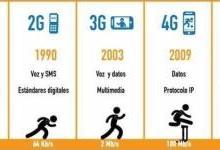 5G网络的到来还将改变这些行业