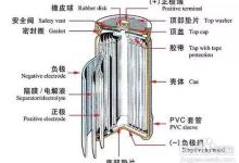 圆柱、方形和软包锂电池结构特点