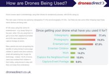 无人机比赛成为电子竞技:智能硬件获迎新机遇?