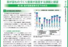 《日本制造白皮书2017》解读