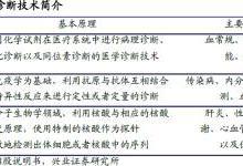 IVD行业黄金细分领域之化学发光报告