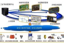 物联网掀起煤矿领域第四次技术革命