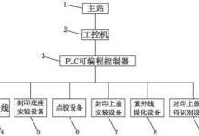 仪表最新专利:智能电能表自动封印装置及方法