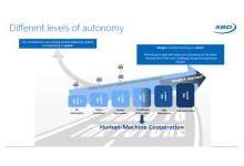 高级辅驾系统后续发展还需迈过几道坎?