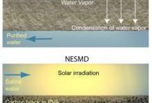 海水淡化技术将掀起全球18000家水厂革命