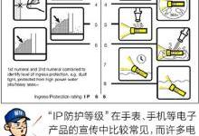 解析电动汽车电池组/电路系统/电动机的防水能力