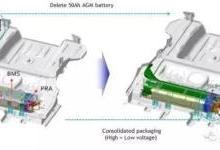 【干货】分析12V传统动力电池是否将消亡