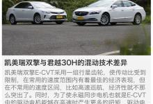 混动技术比较:揭晓通用与丰田双擎有哪些差异