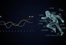 智能运动传感器推动智能硬件行业发展