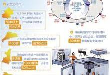 国家增材制造产业发展行动计划正在抓紧编制