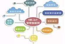荣事达联合电信、华为推进NB-IoT智能家居系统
