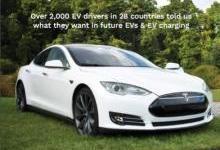换个角度思考:为什么要买电动汽车?