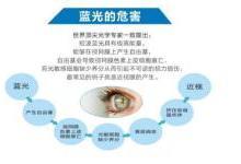 解决蓝光危害 OLED照明将引领眼健康生活新理念