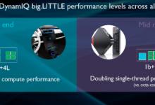 基于ARM DynamIQ技术的全新处理器加速人工智能体验