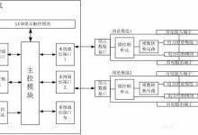 专利丨基于MEMS热式流量传感器的大流量远传燃气表