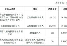投资高达18亿!比亚迪拟设立两大投资基金加码云轨项目