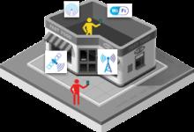 云加科技助力新零售数字化转型