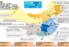 回眸岛津风云六十载 从中国向全世界推进