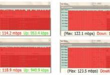 中国联通携手中兴通讯完成业内首个LTE FDD系统Massive MIMO外场系统级验证