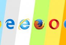 浏览器市场数据调查:IE死而不僵 Chrome一家独大
