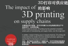 【解析】3D打印对供应链的影响