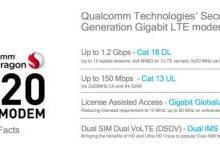 千兆LTE技术日趋成熟 加速5G时代来临