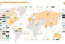 全球医疗健康行业融资分析