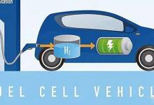 【聚焦】谈氢燃料电池与纯电电池的博弈