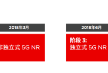 5G对于运营商和设备商来说 远没有看上去那么美好