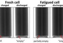 电解液在充放电过程中的行为研究