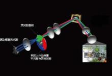 《激光显示技术规范》将于9月份发布