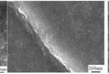 激光表面纳米化技术详解及最新进展