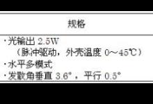 三菱电机开售透镜搭载的638nm红色光大功率半导体激光器
