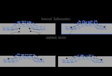 创新研究院再获航发整体叶盘激光冲击强化设备订单