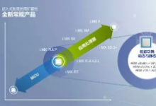 恩智浦跨界处理器能否改变市场格局?