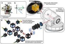 日本超小型卫星SOCRATES量子通信实验成功