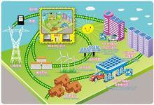 2022年分布式能源系统收益超6亿美元