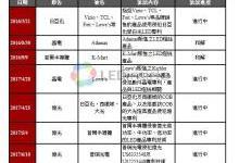 后白光LED专利时代 中国LED厂能改变赛局?