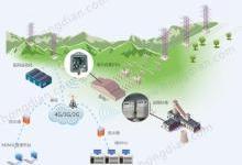 电力物联网时代 如何应对新配网趋势