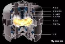 核聚变技术 能源危机或就可以化解