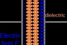 常见压力传感器工业原理汇总