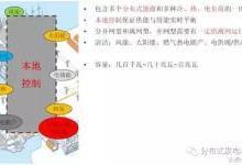 清洁能源局域网、微网、能源互联网、多能互补的实践