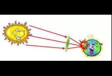一文看懂超强超短激光